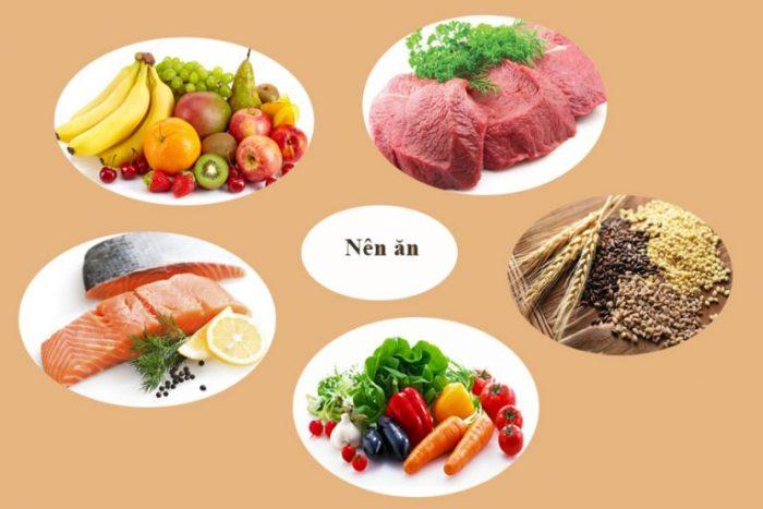 Thực phẩm phòng tránh tai biến